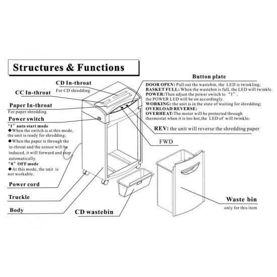 Shredder Machine Paper, CD, and Card COMIX S516